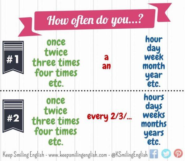 how-often-do-you-copia